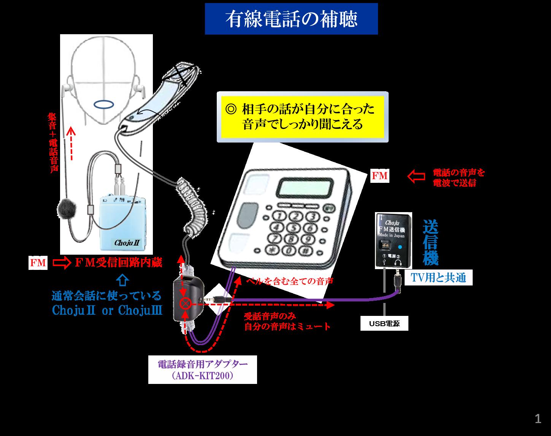 ChojuⅡ_Ⅲ家電対応